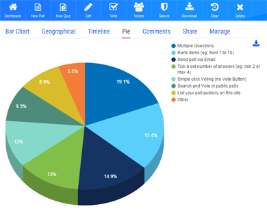 Reporting poll maker help guide download the pie chart ccuart Image collections